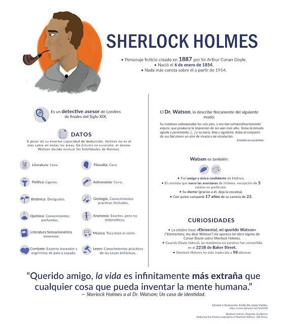 Sherlock Holmes: el mejor detective londinense - El Rincón de Maya
