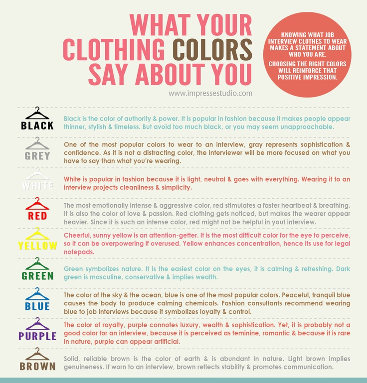 WHAT YOUR CLOTHING COLORS SAY ABOUT YOU?  Knowing what job interview clothes to wear makes a statement about who you are. Choosing the right colors will reinforce that positive impression.