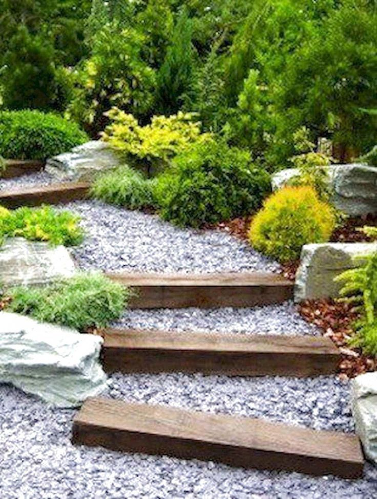 Pin on Yard Tips Do-it-yourself Landscape Design