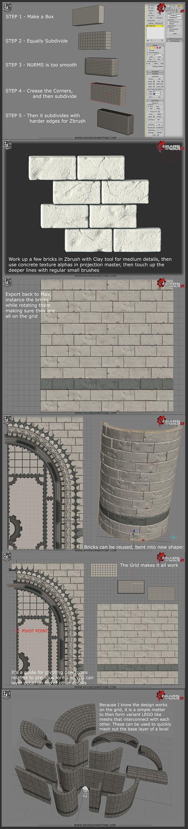 gears of war - modular tutorial - polycountthread