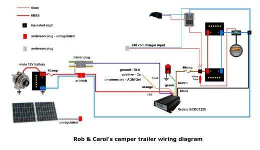 enerdrive elite battery monitor  enerdrive elite battery monitor trailer  wiring diagram