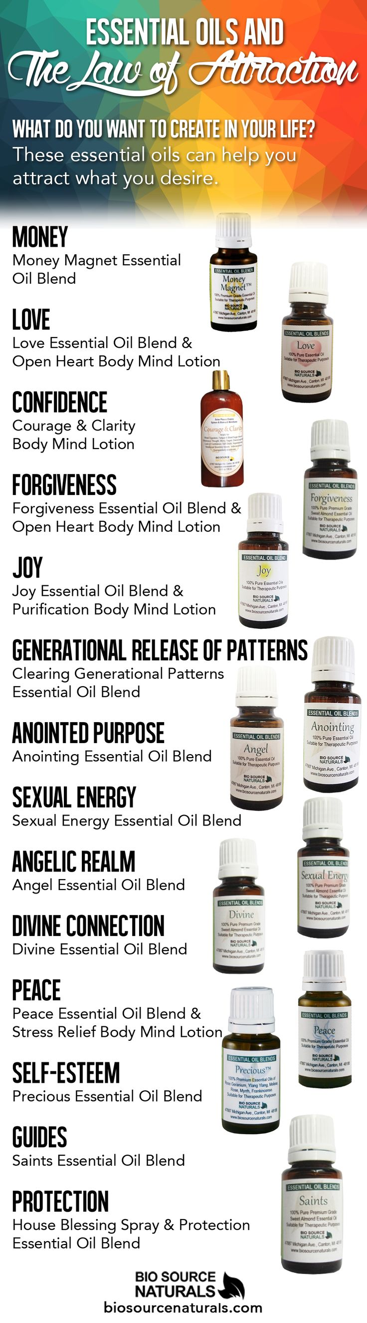What do you want to create in your life? These essential oils pair perfectly with the law of attraction. Raise your vibration or frequency with the use of our blends. #aromatherapy
