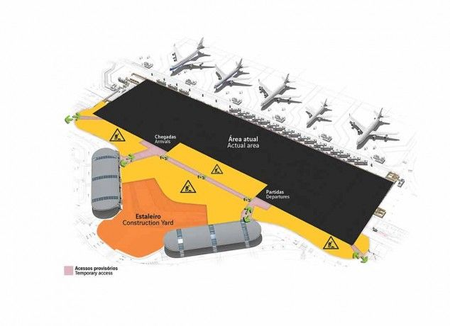 Aeroporto de Faro em obras por 18 meses