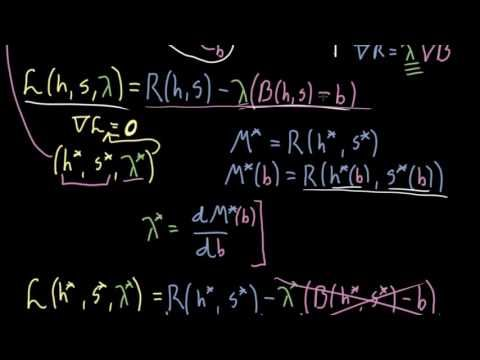 A YouTube video from Khan Academy: Proof for the meaning of Lagrange multipliers #learn