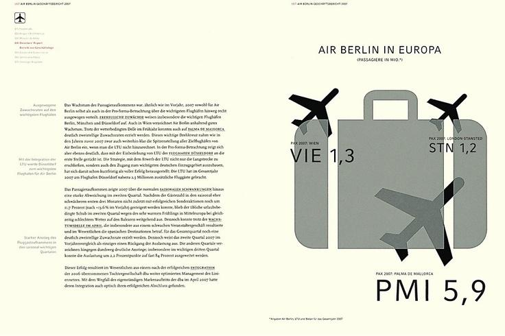 Air Berlin Annual Report
