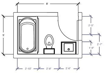 Small bathroom floor plans 5x8 could get more narrow with a standup shower no tub bathroom Bathroom floor plans 7 x 8