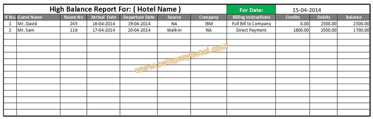 17 Best Images About Sample Hotel Guest Formats On
