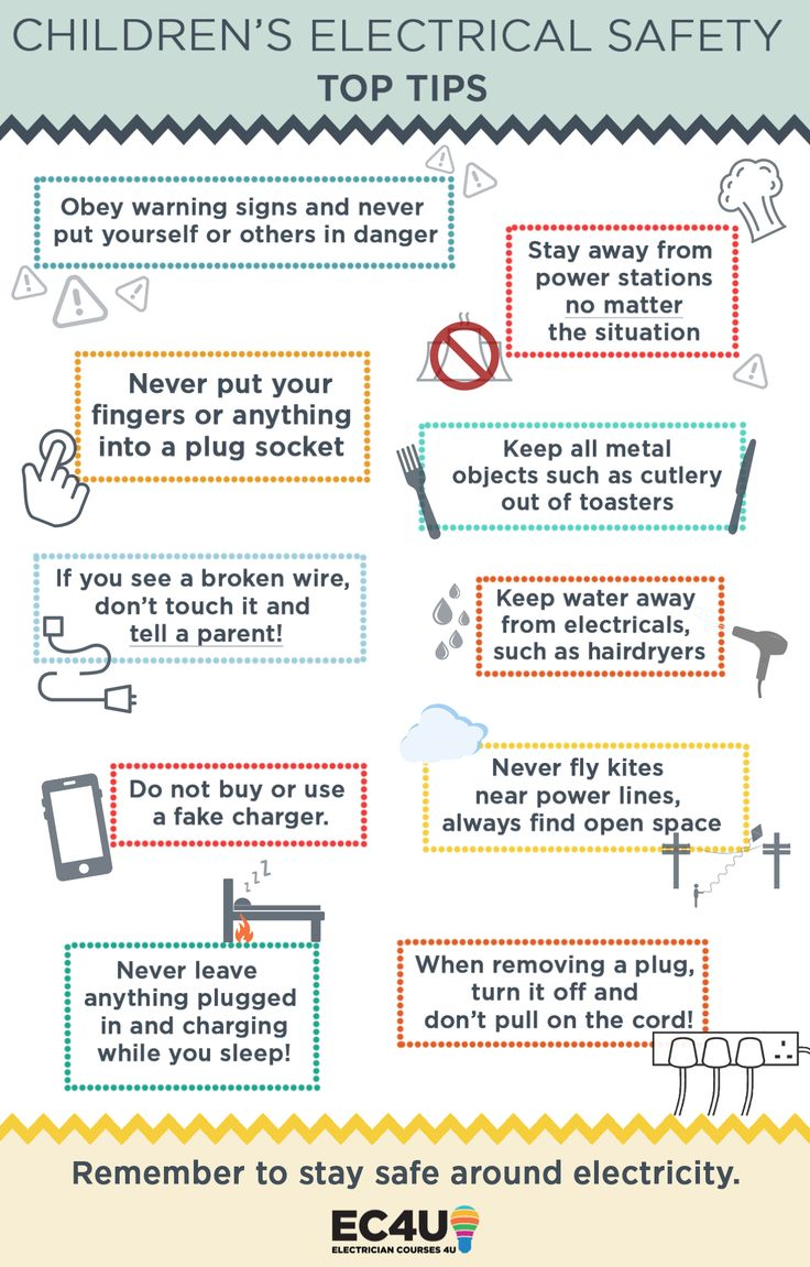 48 Best Electrical Safety Images On Pinterest