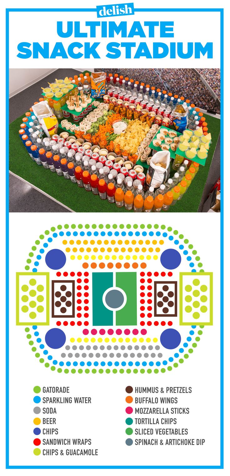 Score big with the ultimate Super Bowl snack stadium! - Delish.com