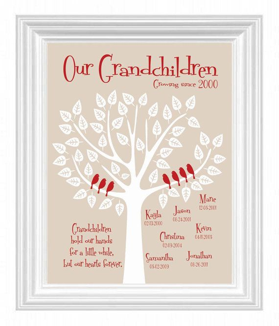 Grandchildren Family Tree with grandkid's by KreationsbyMarilyn