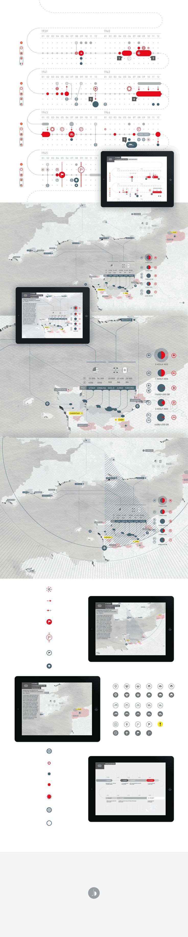 Diploma Project World War II Infographic