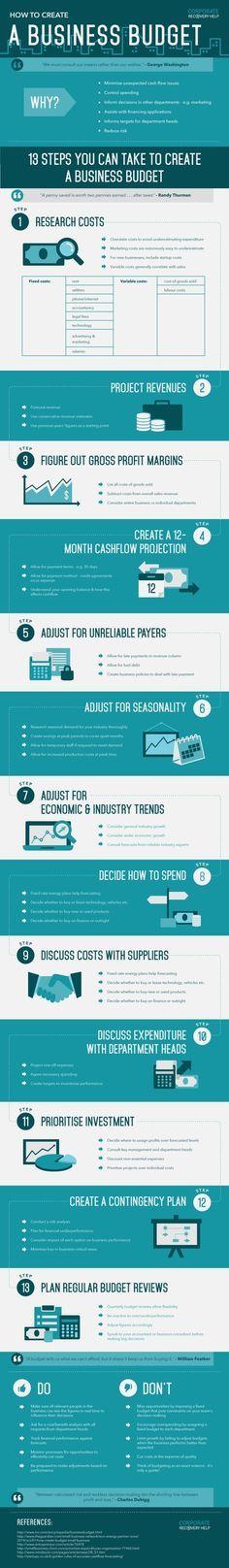18 best business plan images on Pinterest Entrepreneurship, Social - contingency plan example