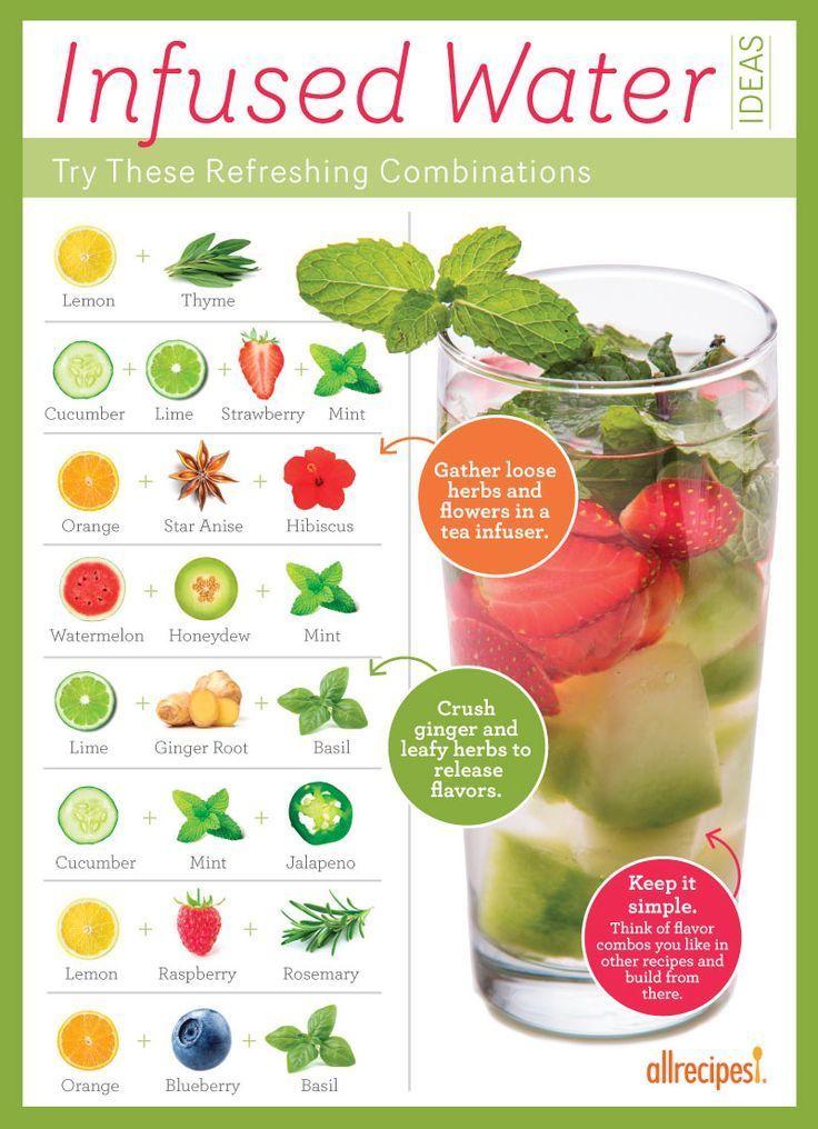 Frische Ideen für infundiertes Wasser Allrezepte. Erhöhen Sie die Wasseraufnahme ohne Zucker, Chemikalien und Toxine! GROSSE Tipps, einschließlich Rezepte, Zubereitungstipps, Einwirkzeit, Temp. Usw