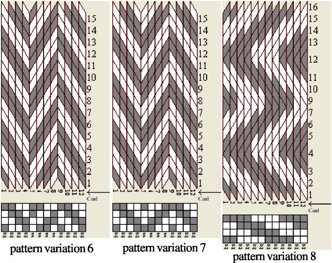 Designing tablet weaving patterns - maybe be able to weave herringbone on a card loom?