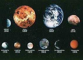 Os satélites de jupiter