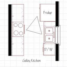 designing kitchen layout best 25 galley kitchen layouts ideas on 3305