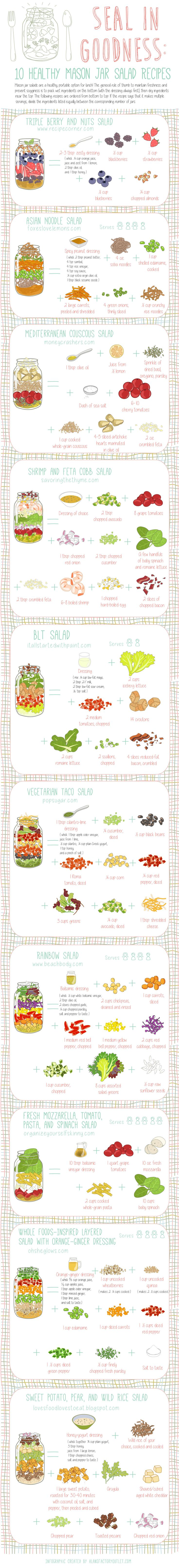 10 healthy mason jar salad recipes!
