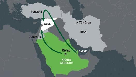 Comprendre la situation en Syrie