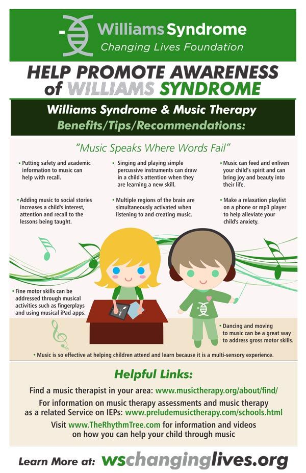 Music Therapy & Williams Syndrome - love the time I've gotten to spend with some awesome people with Williams Syndrome!