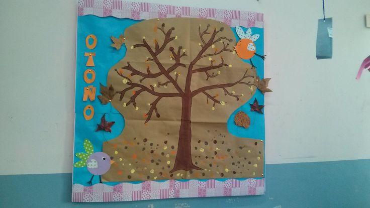 El otoño llegó! Decoramos la cartelera de la sala con los deditos de los chicos! Usamos los colores del otoño!  A mi me encanta que la sala esté decorada con producciones de los chicos.  Espero que les guste!