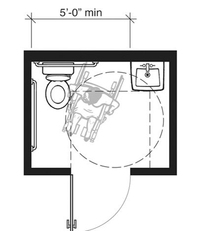 This Plan Shows The Same Typical Features Of A Single User Toilet Room That Meets The Minimum
