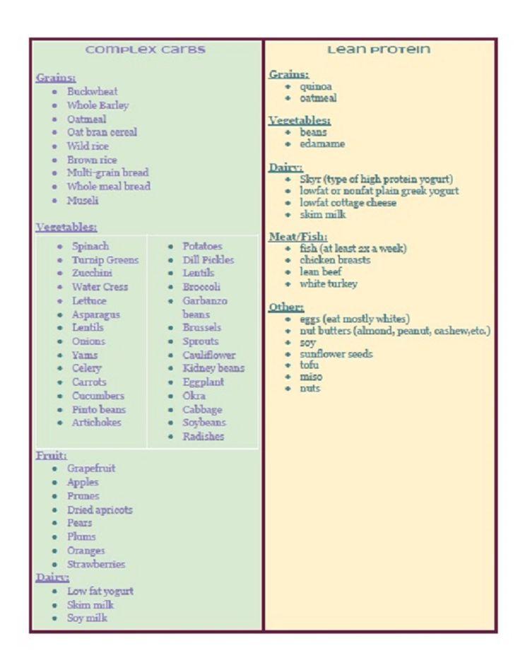 best 20+ complex sugars ideas on pinterest   complex carbs list, Cephalic Vein