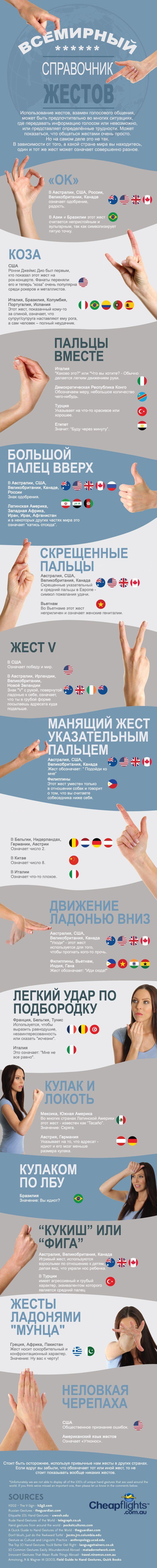 Что обозначают жесты в разных странах