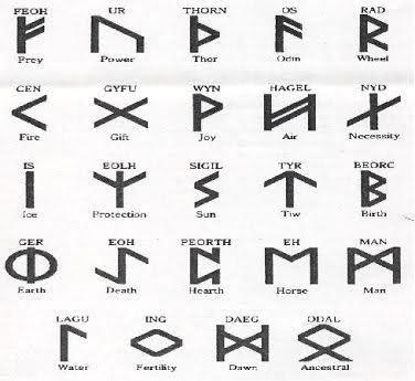 24 Best Tattoos Images On Pinterest Tattoo Ideas Ancient Symbols