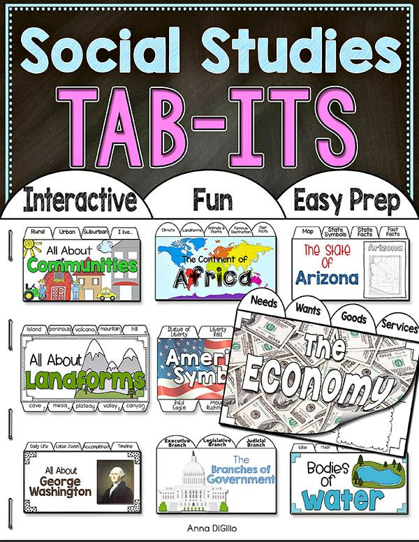 These Social Studies Tab-Its are a GREAT way for your students to demonstrate the knowledge they gained on your unit of study, can be used in your Work on Writing Station for independent research, or can be used as an authentic assessment at the end of your unit of study!    {keywords: American Symbols, Continents,  Communities, Rural, Urban, and Suburban, Landforms, Bodies of Water, Economy, Needs and Wants, Goods and Services, Famous People, Branches of Government, The Fifty States, US…