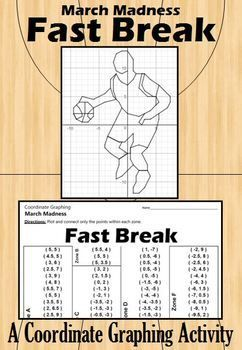 Students are given a list of coordinate points to connect.  They should connect each of the points only within each zone. When the students are finished, they have a picture of a Fast Break.Don't forget to download a copy of my custom-made FREE GRAPH PAPER.Here are some tips: [1] All points will be on one grid line or another. [2] A completed picture has been provided to be used as a key.  [3] You can download my custom made FREE GRAPH PAPER from my store. [4] I have also found that printing...