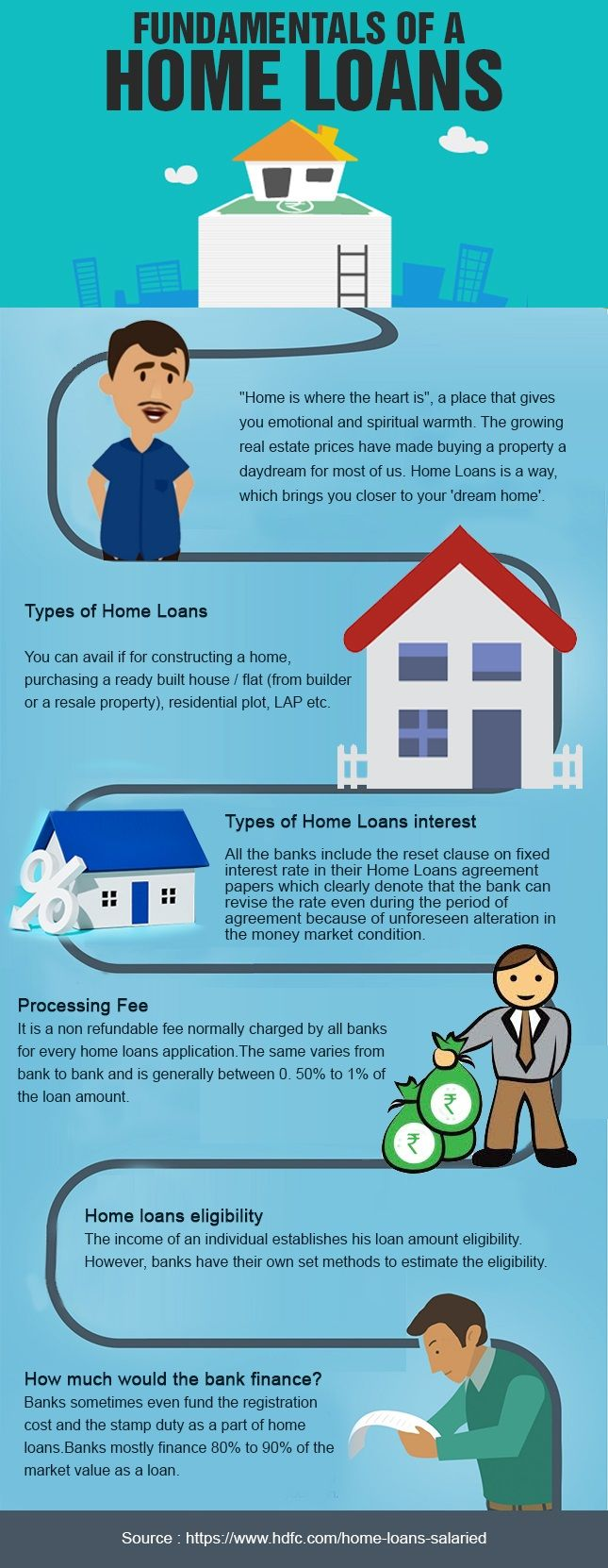 Home Loans at attractive interest rates from HDFC Home loans. Best home loan rates for women and salaried individuals. Avail home loans at low processing fees. For more details visit https://www.hdfc.com/home-loans-salaried