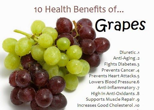 Health Benefits of Green Grapes | Frutee & Vegiee