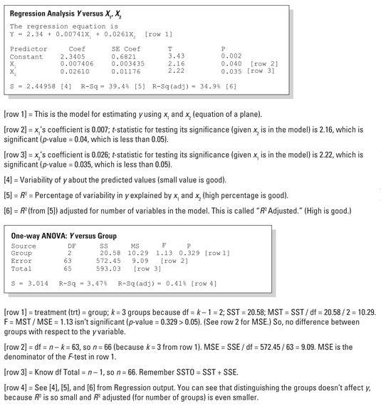 586 Best Education Images On Pinterest Mathematics Ap Statistics