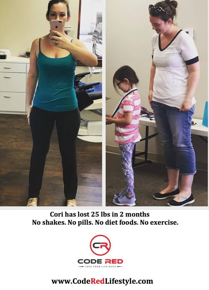 Body Transformation Body Transformation Before And After Body