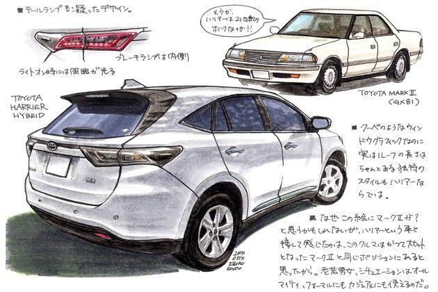 Perfect Vehicles Drawing 上的釘圖
