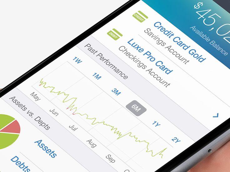Bank app design found on Dribbble.