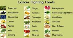 According to the American Cancer Society, more than one million people in the United States get cancer each year. The existence of over 200 different types of cancer is also quite alarming. 0000540 Related Comments comments