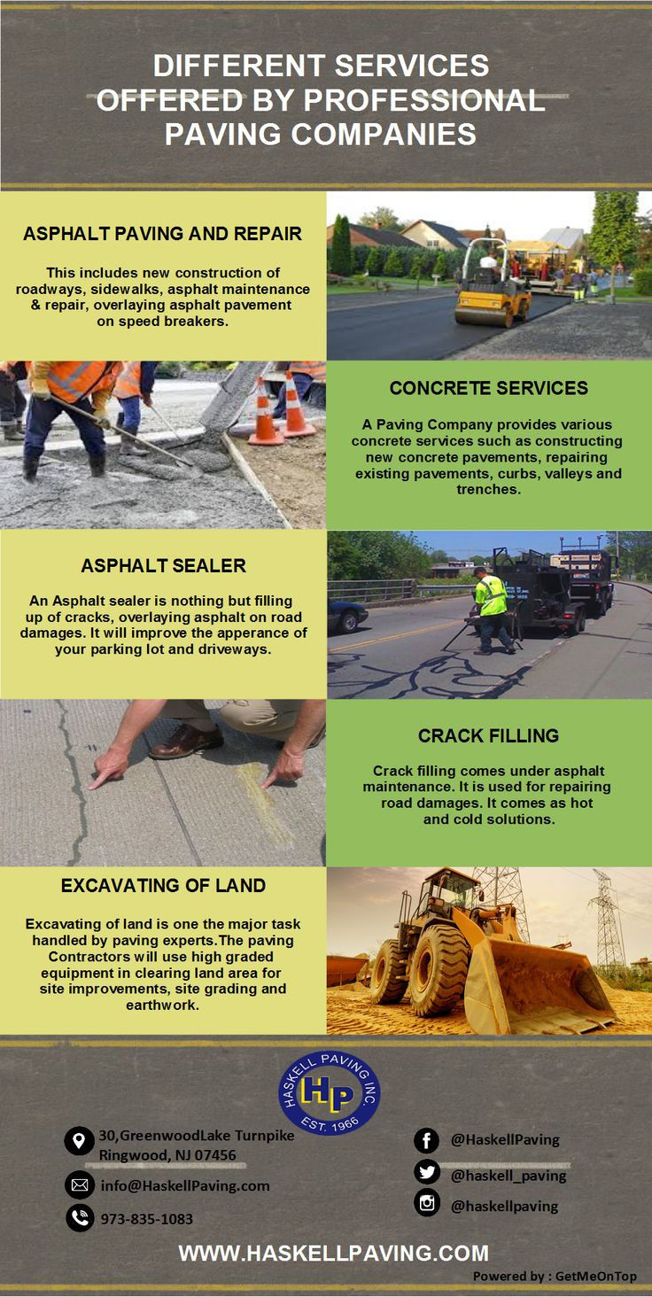Reasons why you should Hiring a paving professionals.  Hiring a paving contractor might not seem like a necessary expense when installing or repairing a parking lot. You may think you'll save heaps of money by doing it all yourself. How hard could it be? You've watched dozens of YouTube videos and are pretty confident in your abilities.But even if you are the world's best handyman, there are some jobs that are better left to professionals.  #asphaltpaving #paving #contractors