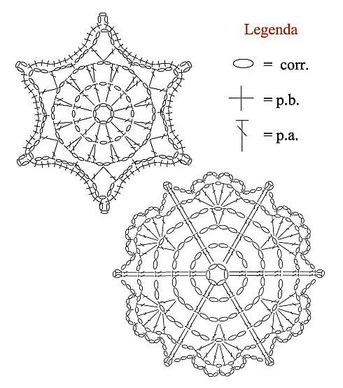 snowflakes crochet 36