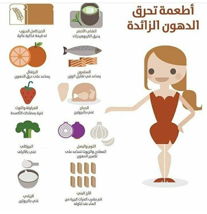 Pin By Syeℓma ۦ On ارشادات طبيبة أعراض أمراض افادة نصائح Healthy Recipes Healthy Food