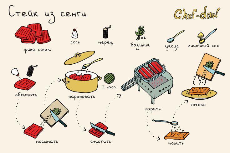 chef_daw_steil_iz_semgi