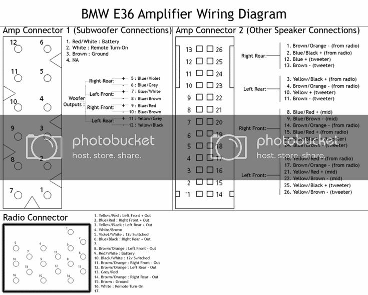 2003 Bmw 325i Radio Wiring Diagram  3 In 2020