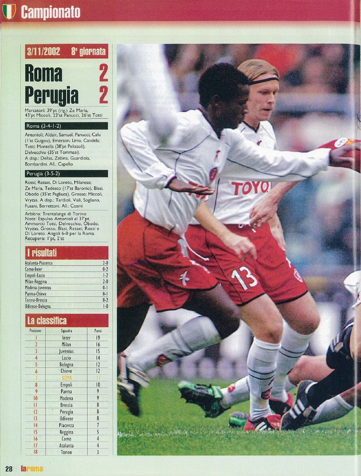 AS Roma 2 Perugia 2 in Nov 2002 at Stadio Olimpico. Action as Roma slip up at home in Serie A.