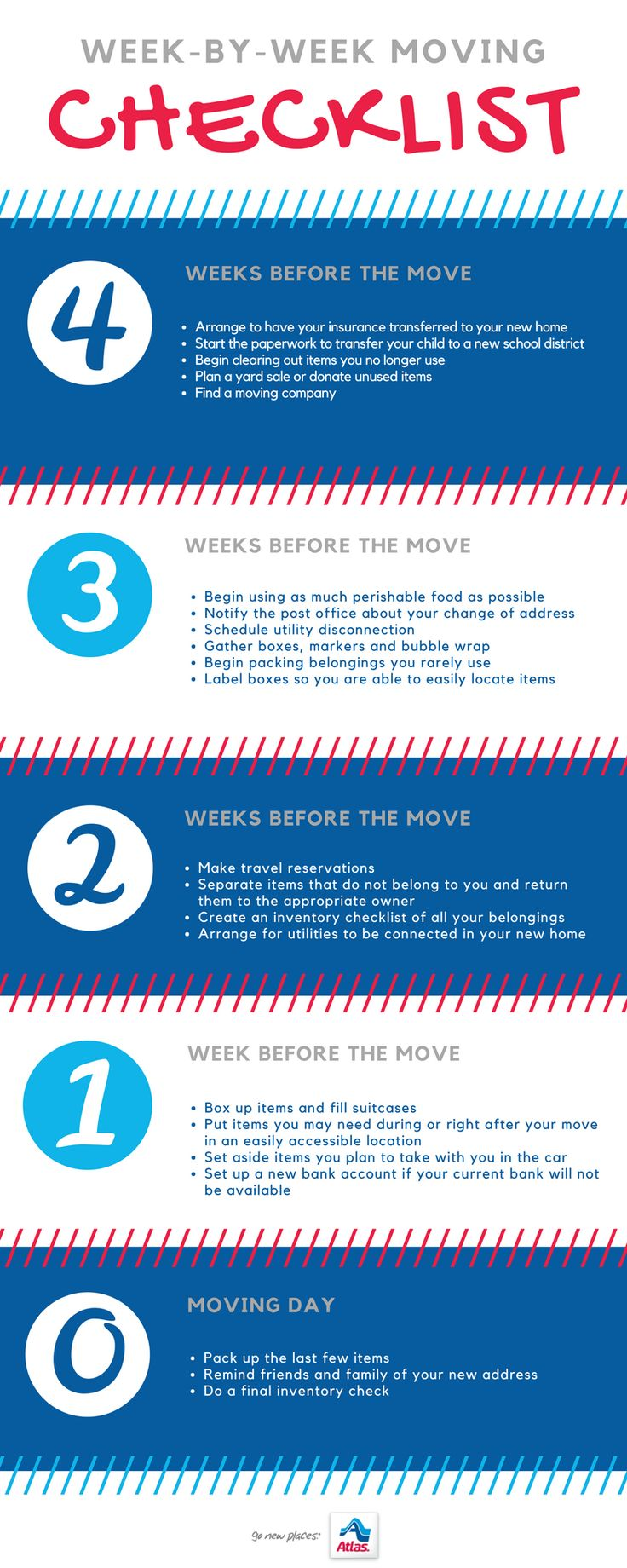 To make relocating easier, create a moving checklist that starts at least four weeks from the move-out date. #move #moving #checklist #movingchecklist #week #weekly #list #movinglist #fourweeks #threeweeks #twoweeks #oneweek #movingday #tips #movingtips #atlas #atlasvanlines #gonewplaces #relocating #relocation #moveout #date #moveoutdate #moveinready #plan #planning #planner #check #checkmark