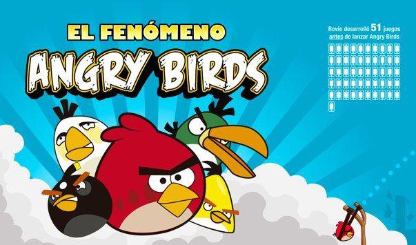 """Una interesante infografía sobre el fenómeno Angry Birds, donde podemos ver en forma de línea de tiempo todo el desarrollo del juego desde que fue lanzado hasta estos días. La verdad es muy interesante ver cómo creció este simpático jueguito en tan """"poco tiempo"""" (y como se forraron en plata los creadores)."""