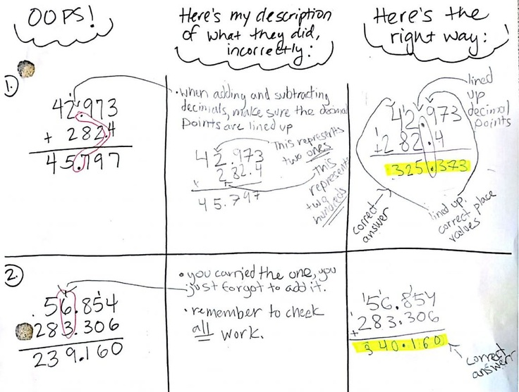 Error Analysis, Decimal Operations, and Being Less Lame