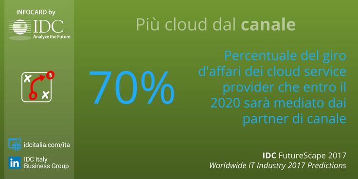 Entro il 2020, il 70% del giro d'affari dei #cloud service provider sarà mediato dai partner di canale - #IDCFutureScape