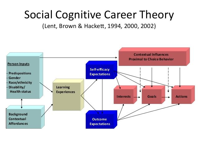 drugs and alcohol cognitive behavioural approach psychology essay Psychology, drugs, abuse - the preview preview the efficacy of cognitive behavioral that the techniques of cognitive behavioural approaches to therapy are.