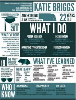 Graphic Resume {http://visualartmerchandising.blogspot.com}