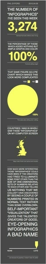 Infographics ingve